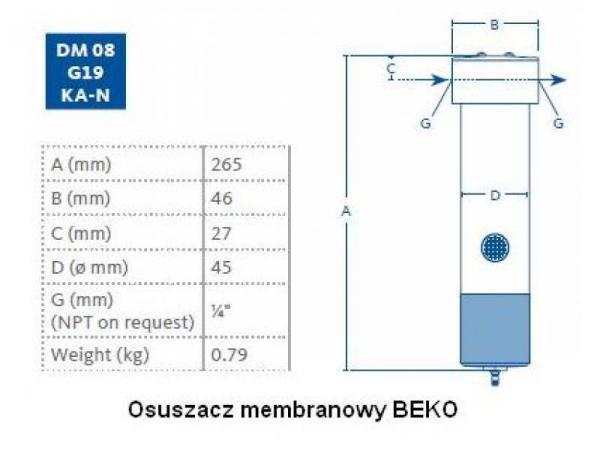 Membranowy DM08 G19