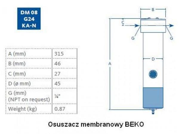 Membranowy DM08 G24