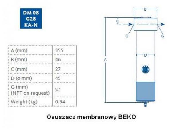 Membranowy DM08 G 28